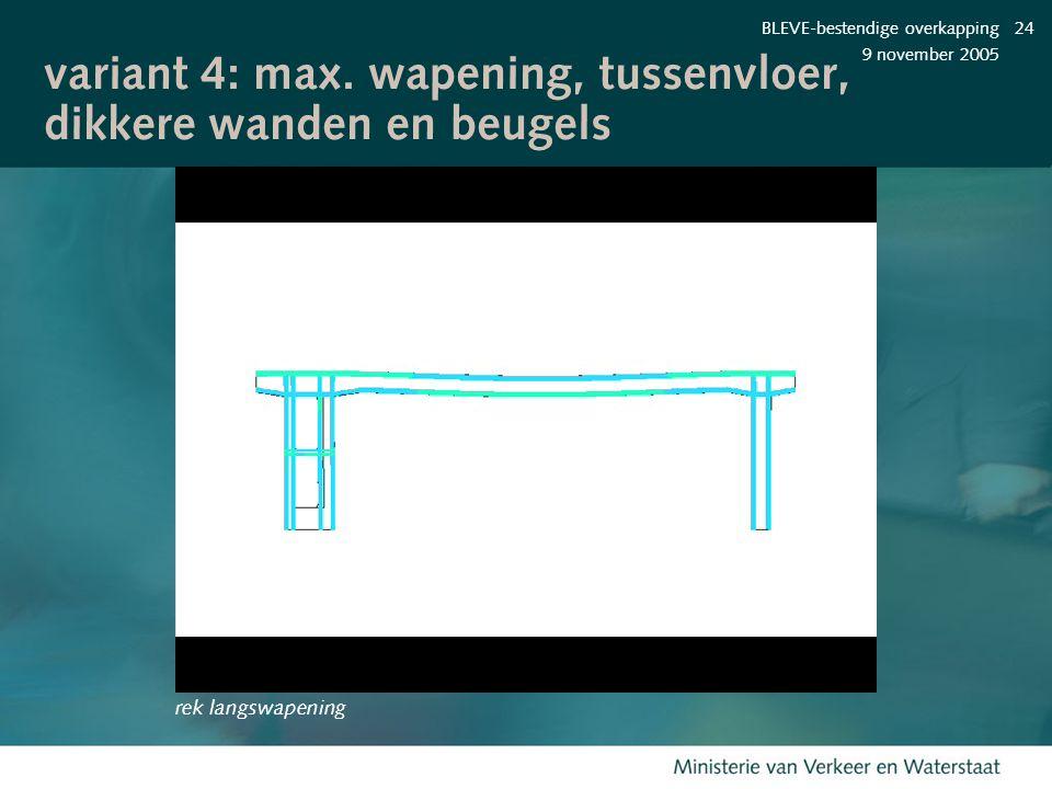 variant 4: max. wapening, tussenvloer, dikkere wanden en beugels