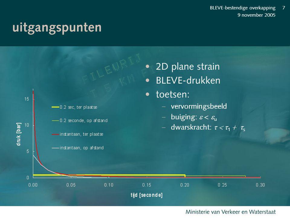 uitgangspunten 2D plane strain BLEVE-drukken toetsen: vervormingsbeeld