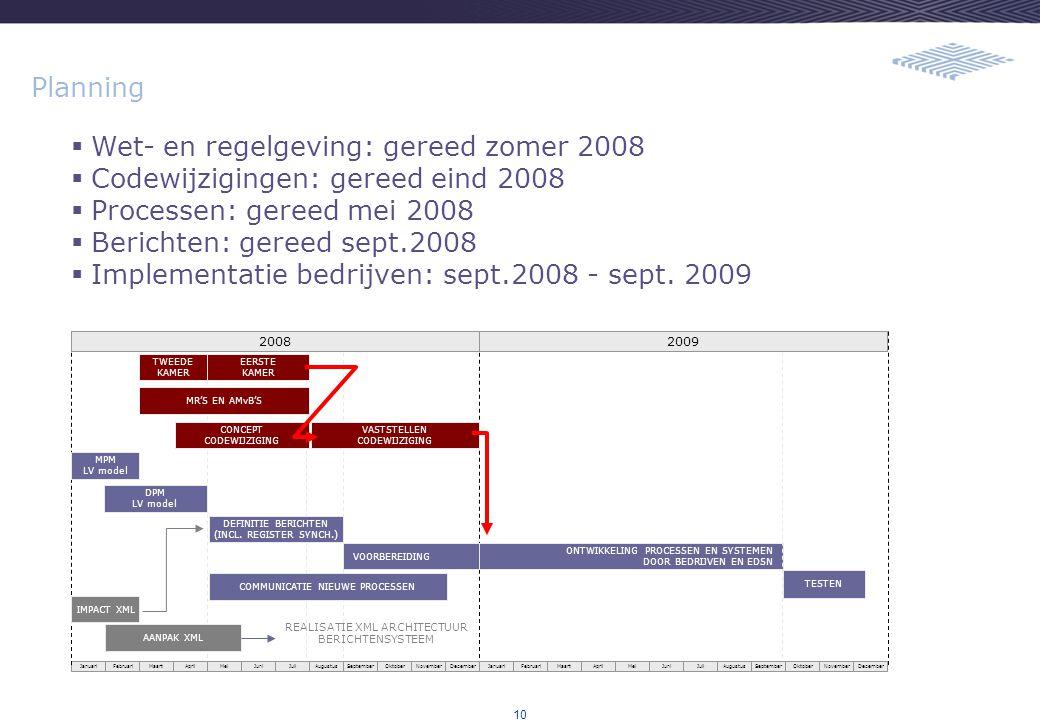 Wet- en regelgeving: gereed zomer 2008