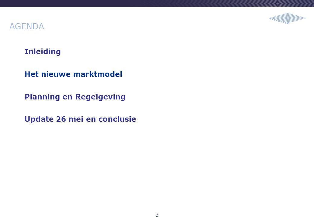 AGENDA Inleiding Het nieuwe marktmodel Planning en Regelgeving