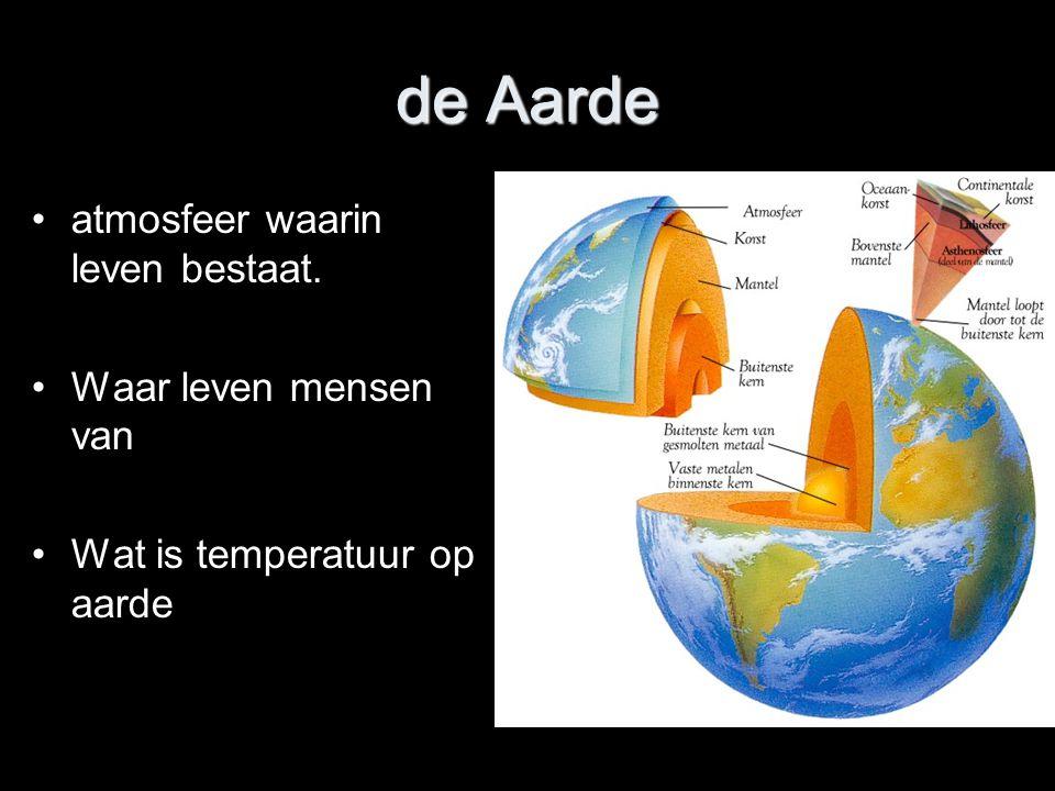 de Aarde atmosfeer waarin leven bestaat. Waar leven mensen van