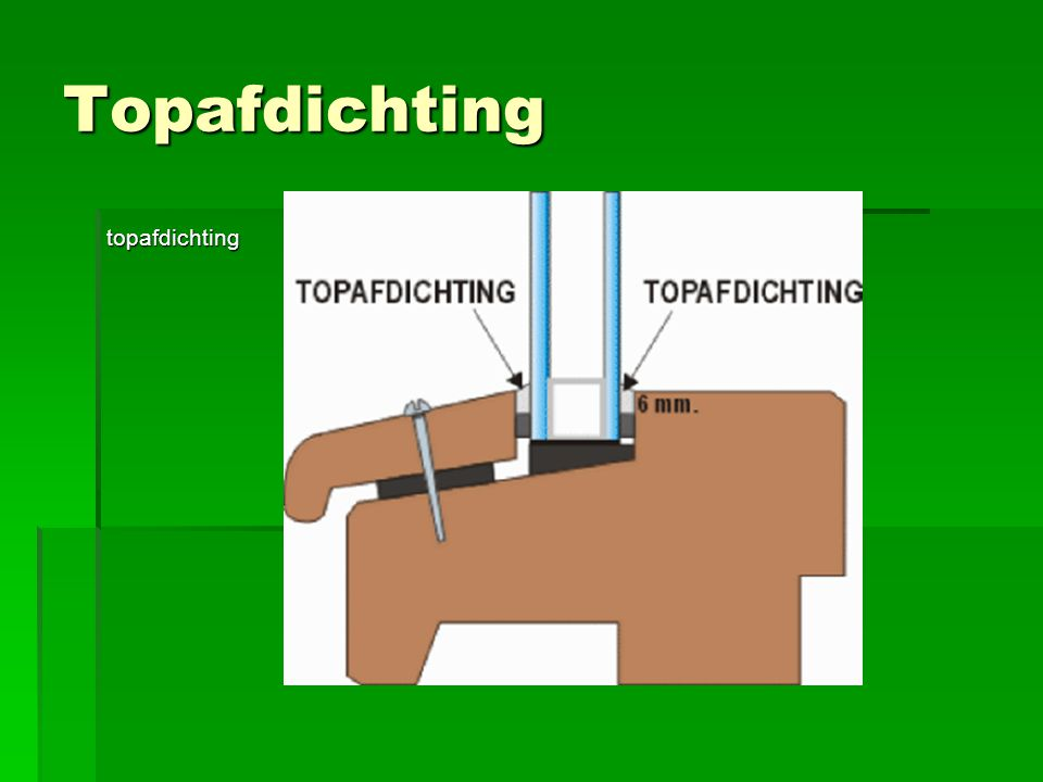 Topafdichting topafdichting