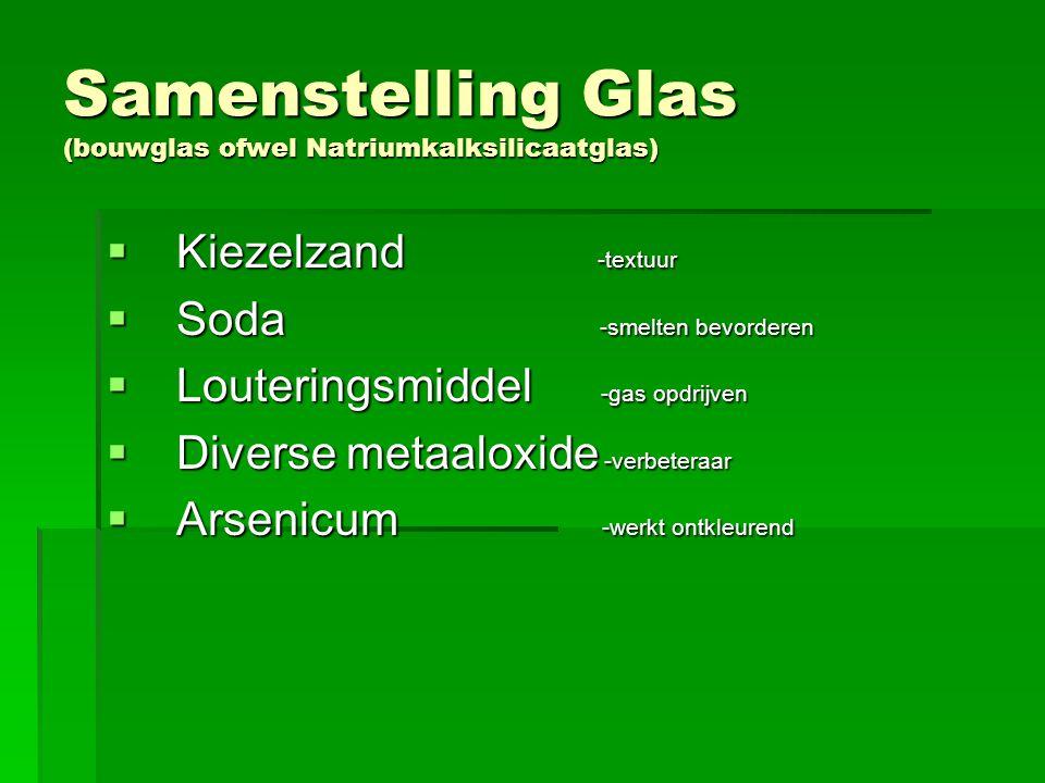 Samenstelling Glas (bouwglas ofwel Natriumkalksilicaatglas)