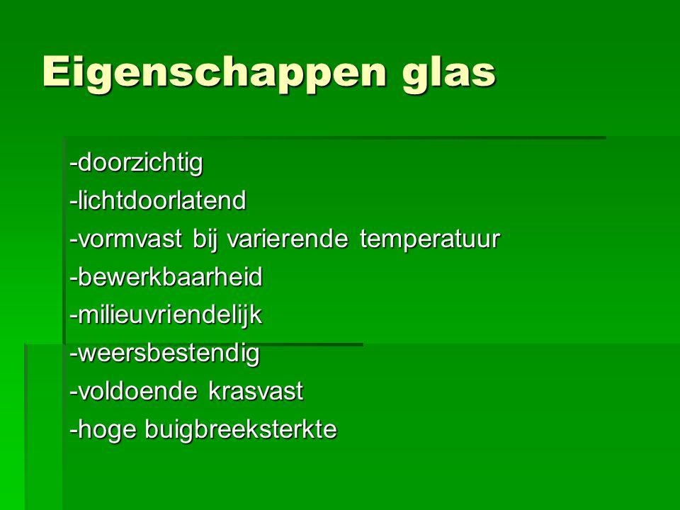 Eigenschappen glas -doorzichtig -lichtdoorlatend