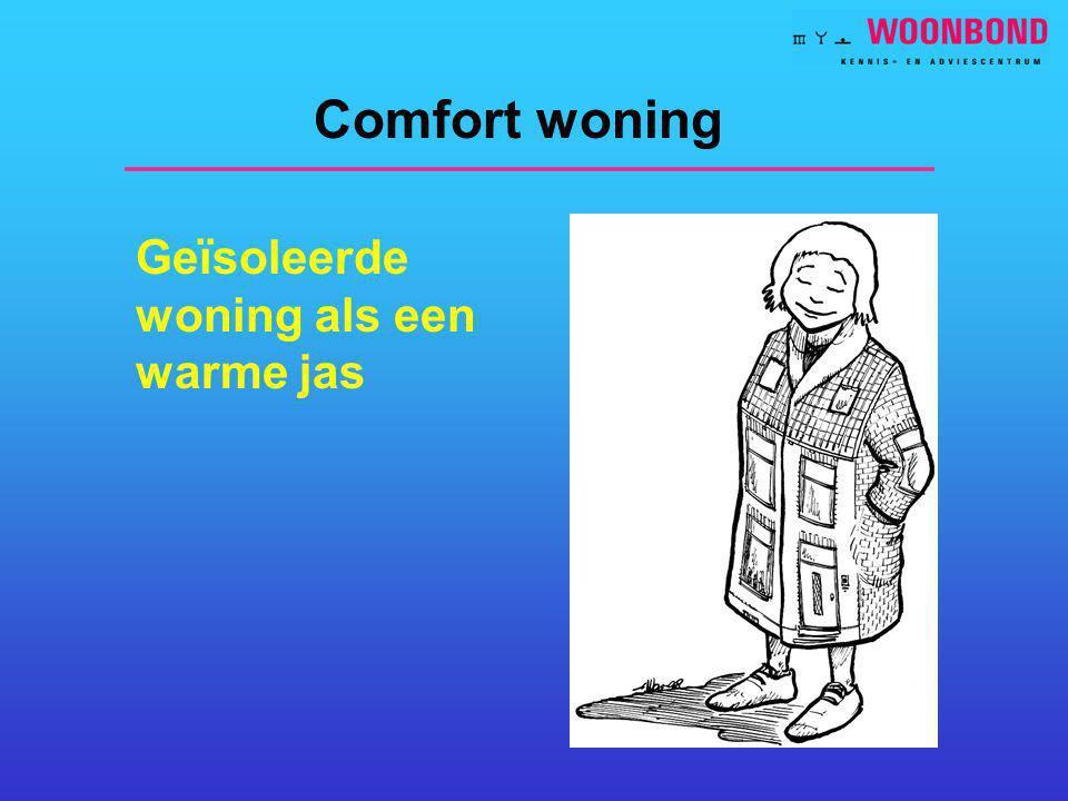 Comfort woning Geïsoleerde woning als een warme jas
