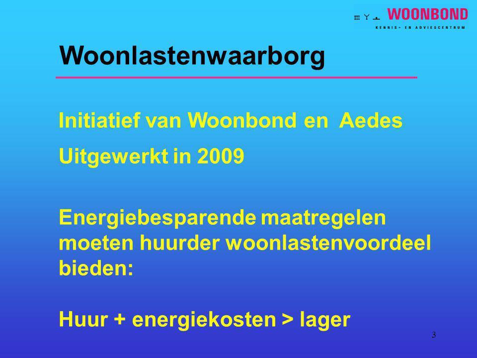 Woonlastenwaarborg Initiatief van Woonbond en Aedes Uitgewerkt in 2009