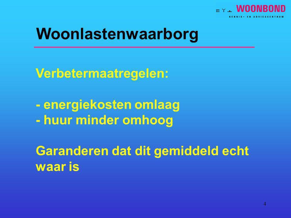 Woonlastenwaarborg Verbetermaatregelen: - energiekosten omlaag - huur minder omhoog Garanderen dat dit gemiddeld echt waar is.