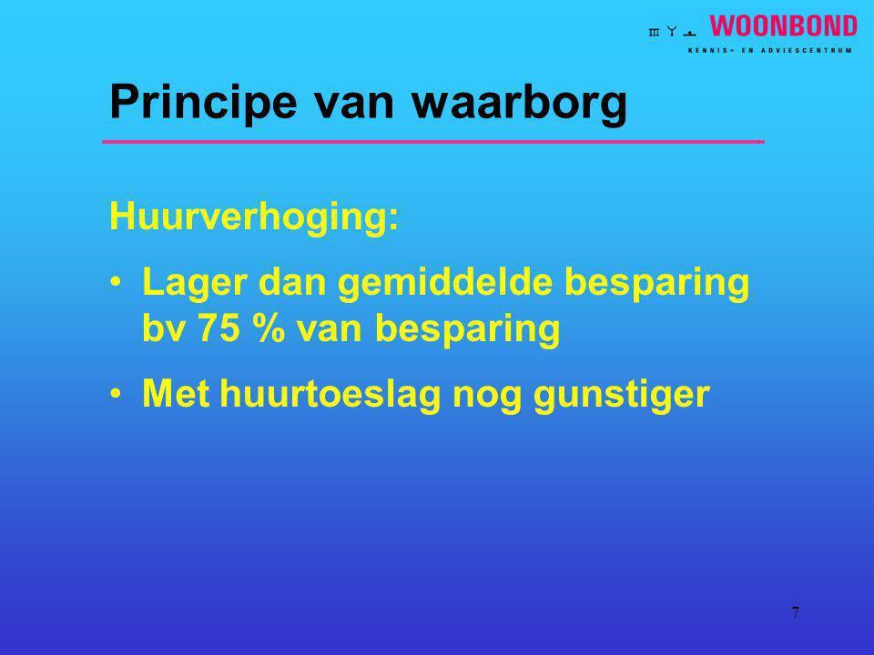 Principe van waarborg Huurverhoging: