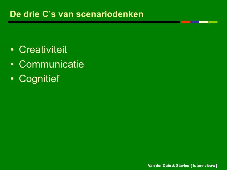 De drie C's van scenariodenken