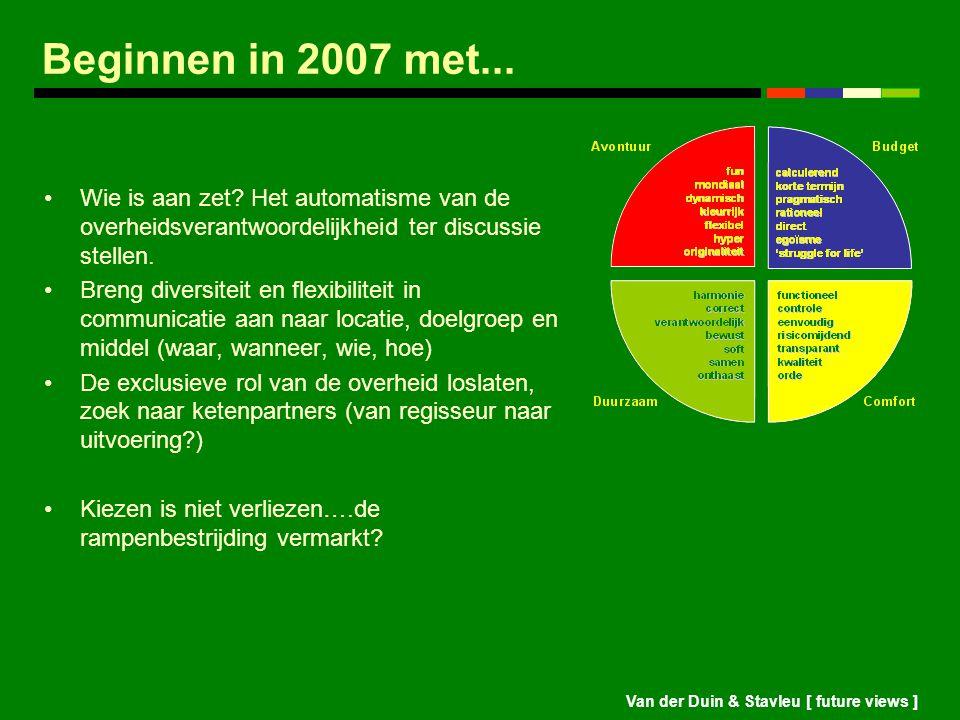 Beginnen in 2007 met... Wie is aan zet Het automatisme van de overheidsverantwoordelijkheid ter discussie stellen.