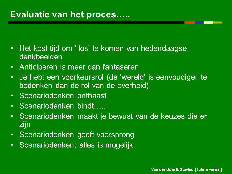 Evaluatie van het proces…..