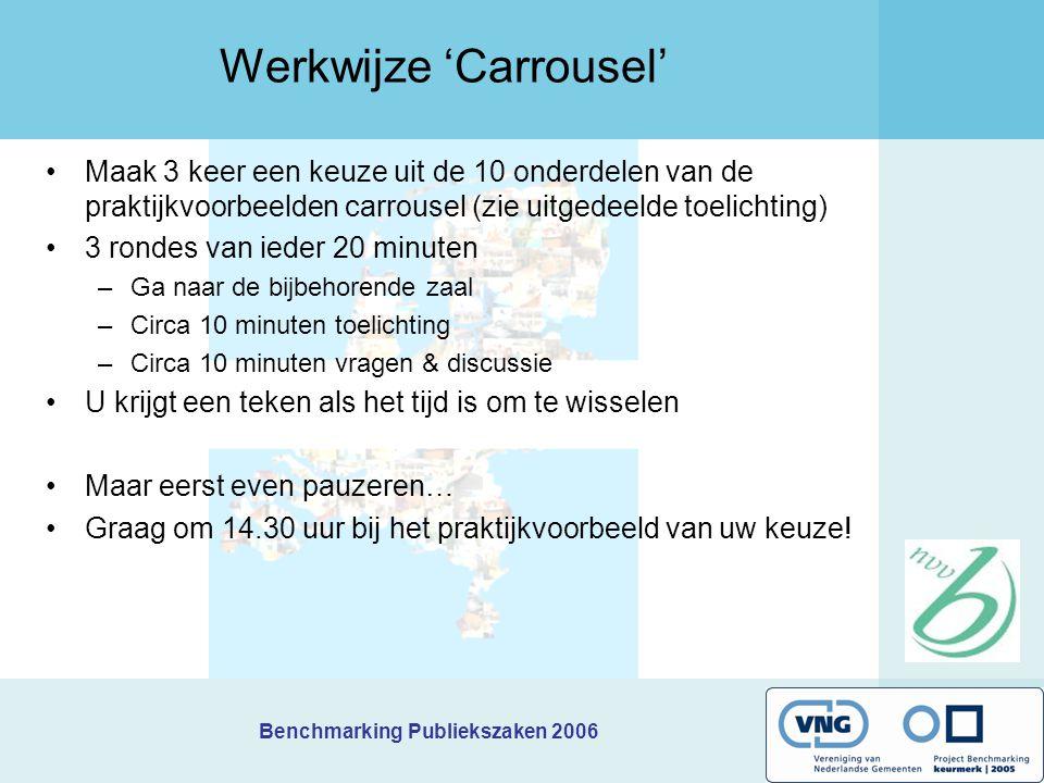 Werkwijze 'Carrousel'