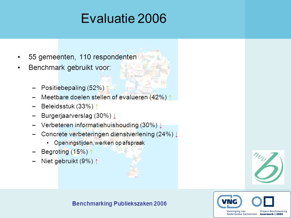 Slotsymposium Benchmarking Publiekszaken 2006
