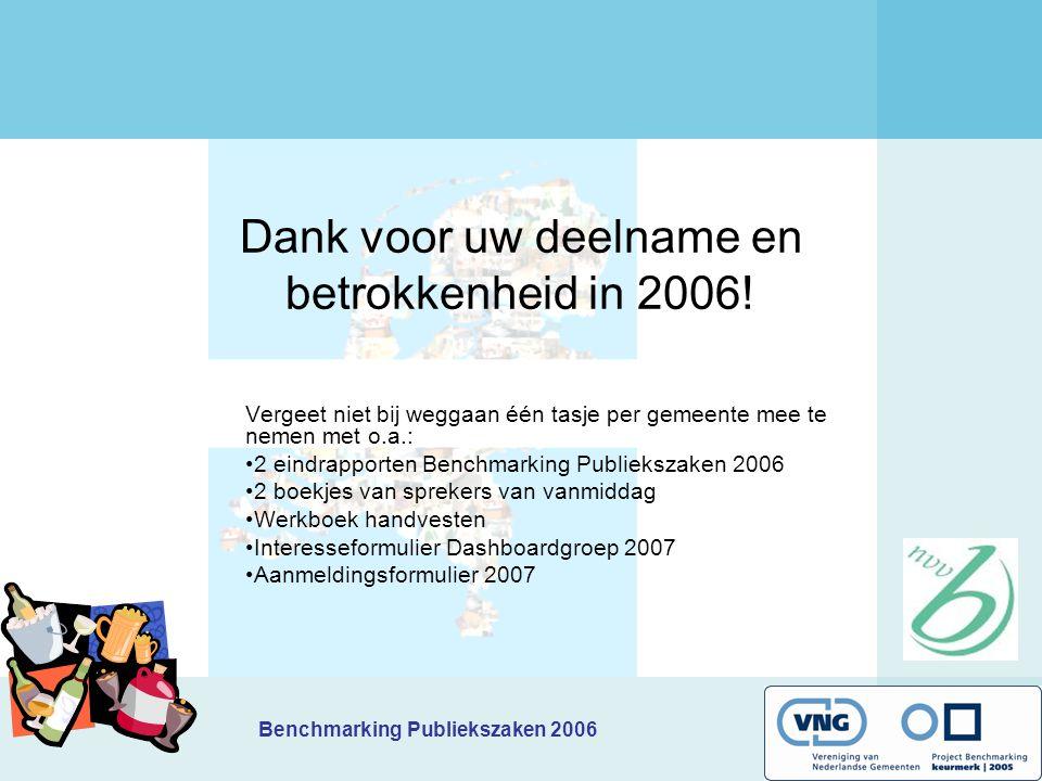Dank voor uw deelname en betrokkenheid in 2006!