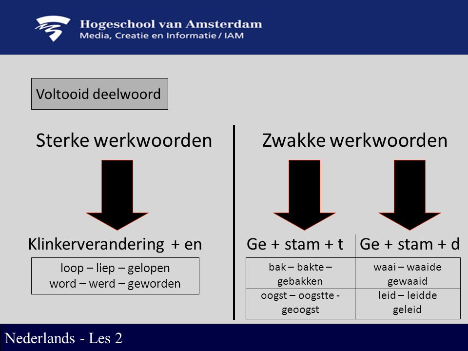 Sterke werkwoorden Zwakke werkwoorden Klinkerverandering + en