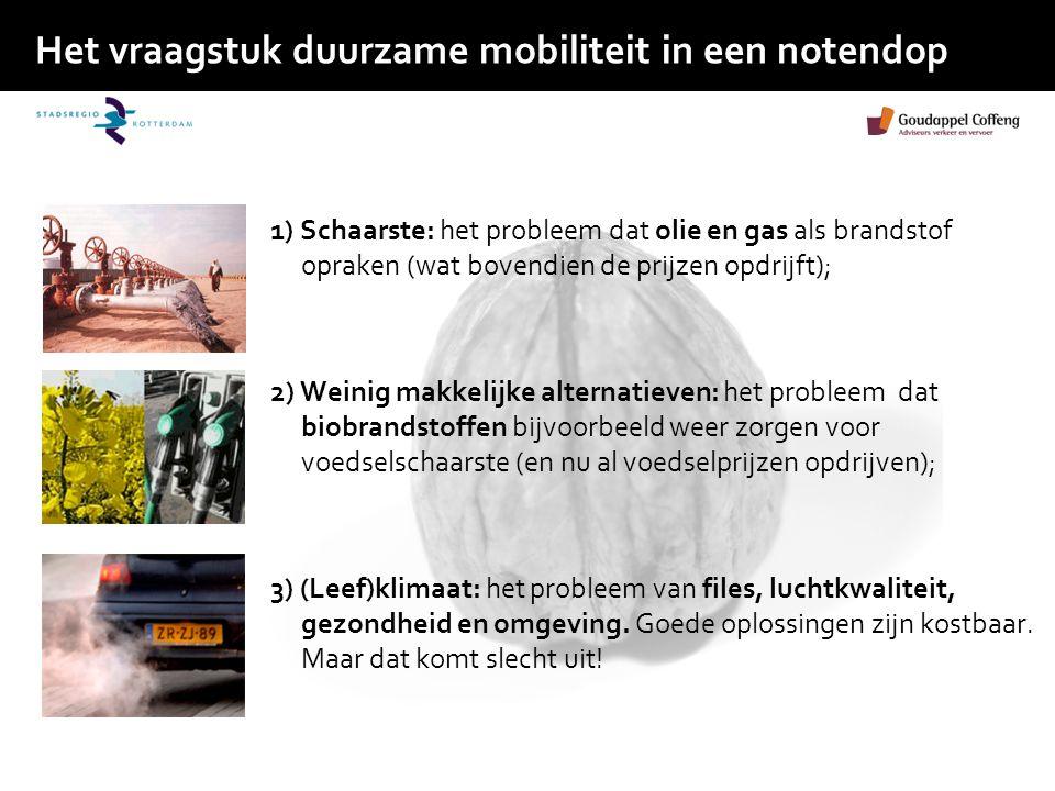 Het vraagstuk duurzame mobiliteit in een notendop