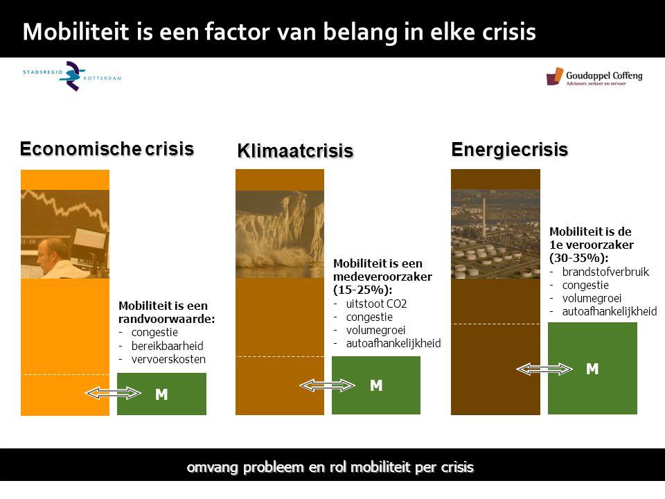 Mobiliteit is een factor van belang in elke crisis