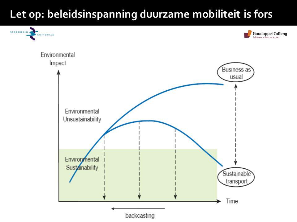 Let op: beleidsinspanning duurzame mobiliteit is fors