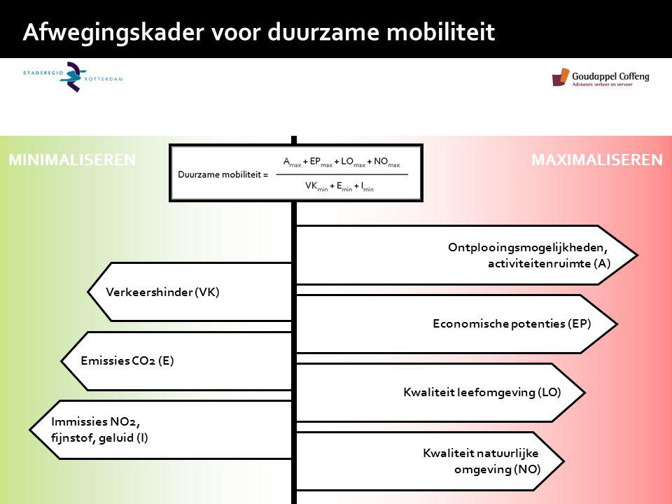 Afwegingskader voor duurzame mobiliteit