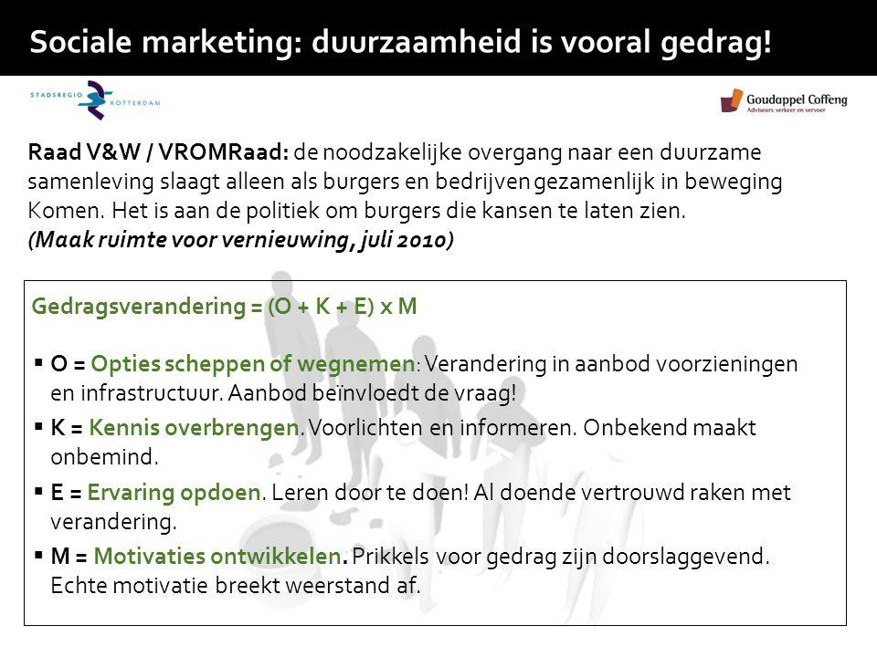 Sociale marketing: duurzaamheid is vooral gedrag!