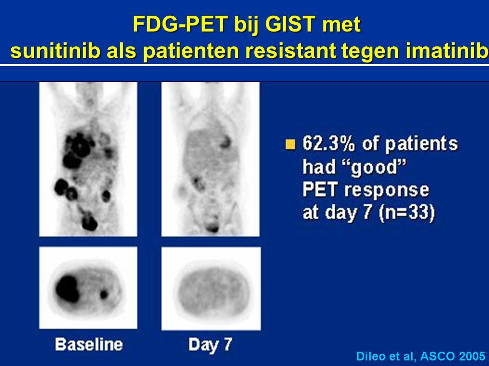 sunitinib als patienten resistant tegen imatinib