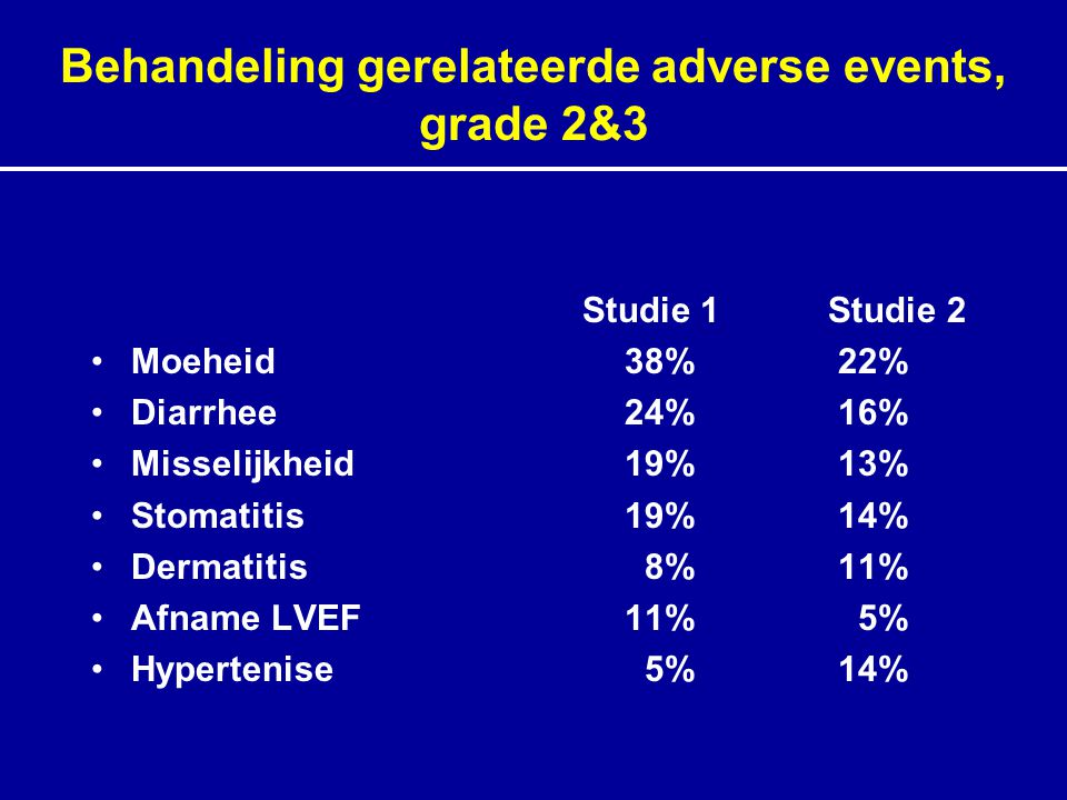 Behandeling gerelateerde adverse events, grade 2&3