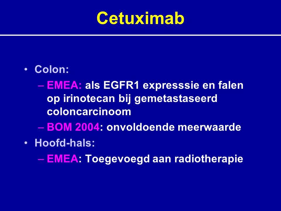 Cetuximab Colon: EMEA: als EGFR1 expresssie en falen op irinotecan bij gemetastaseerd coloncarcinoom.