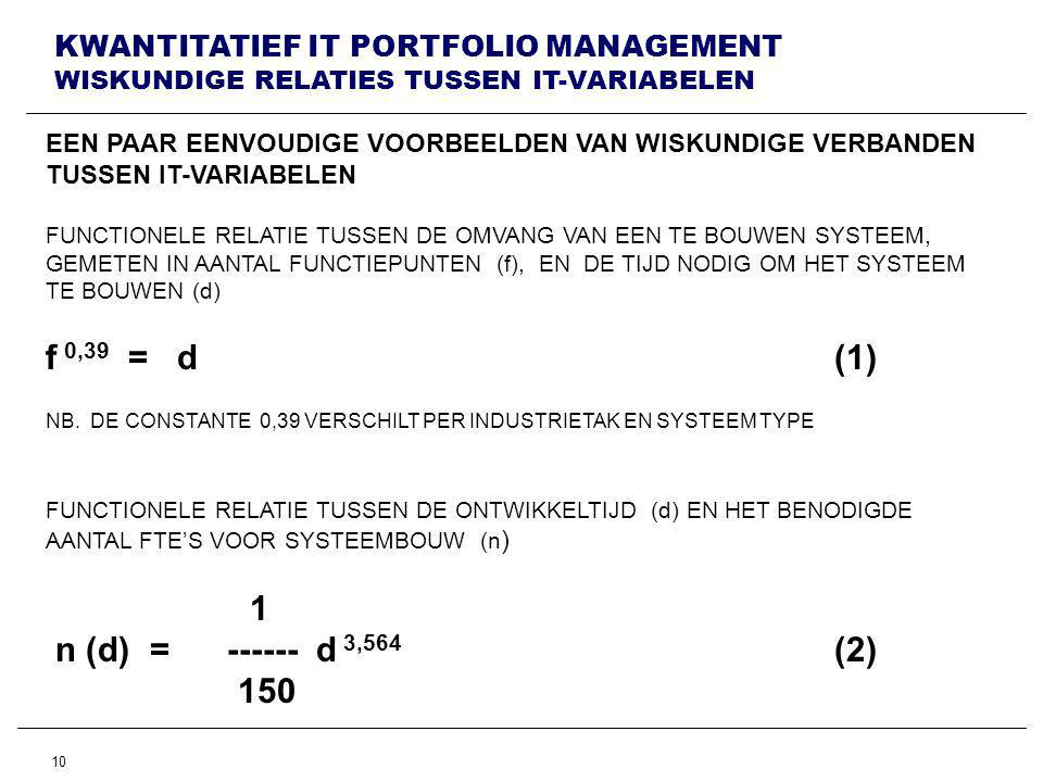 KWANTITATIEF IT PORTFOLIO MANAGEMENT WISKUNDIGE RELATIES TUSSEN IT-VARIABELEN
