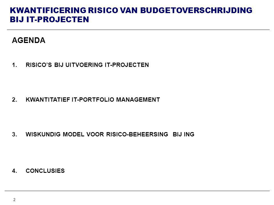 KWANTIFICERING RISICO VAN BUDGETOVERSCHRIJDING BIJ IT-PROJECTEN