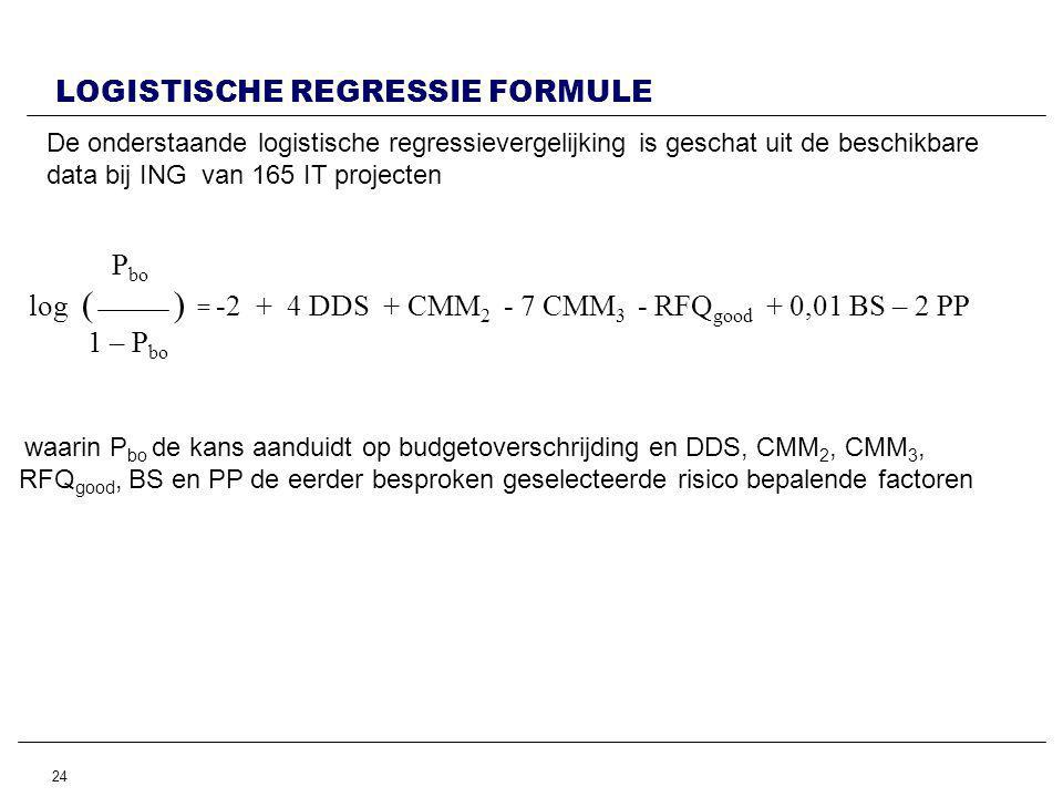 LOGISTISCHE REGRESSIE FORMULE