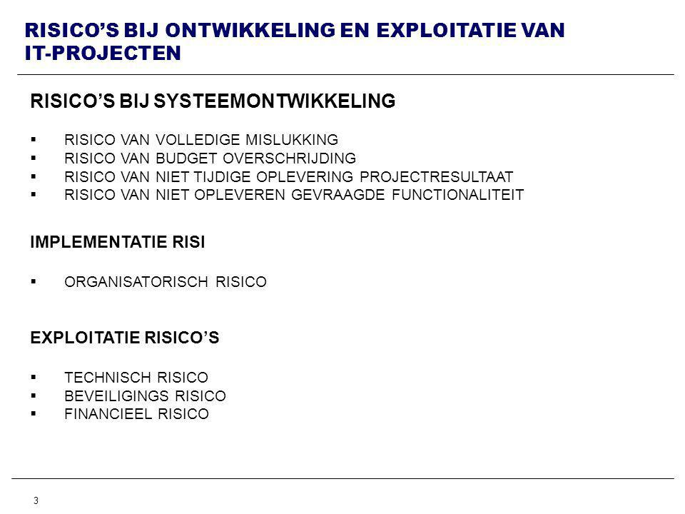 RISICO'S BIJ SYSTEEMONTWIKKELING