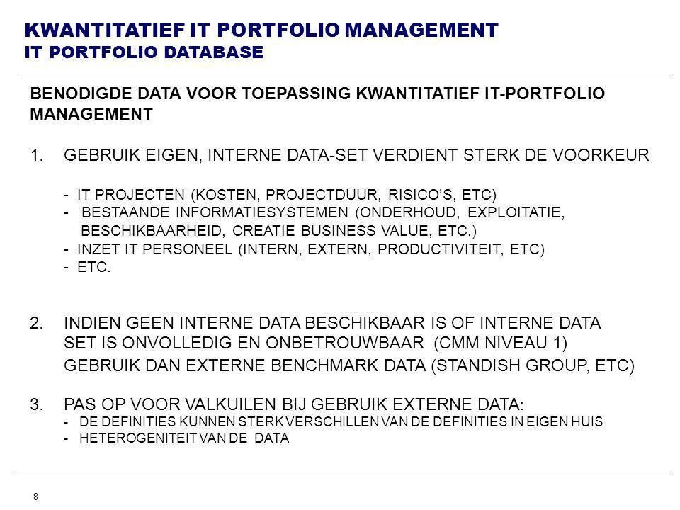 BENODIGDE DATA VOOR TOEPASSING KWANTITATIEF IT-PORTFOLIO MANAGEMENT