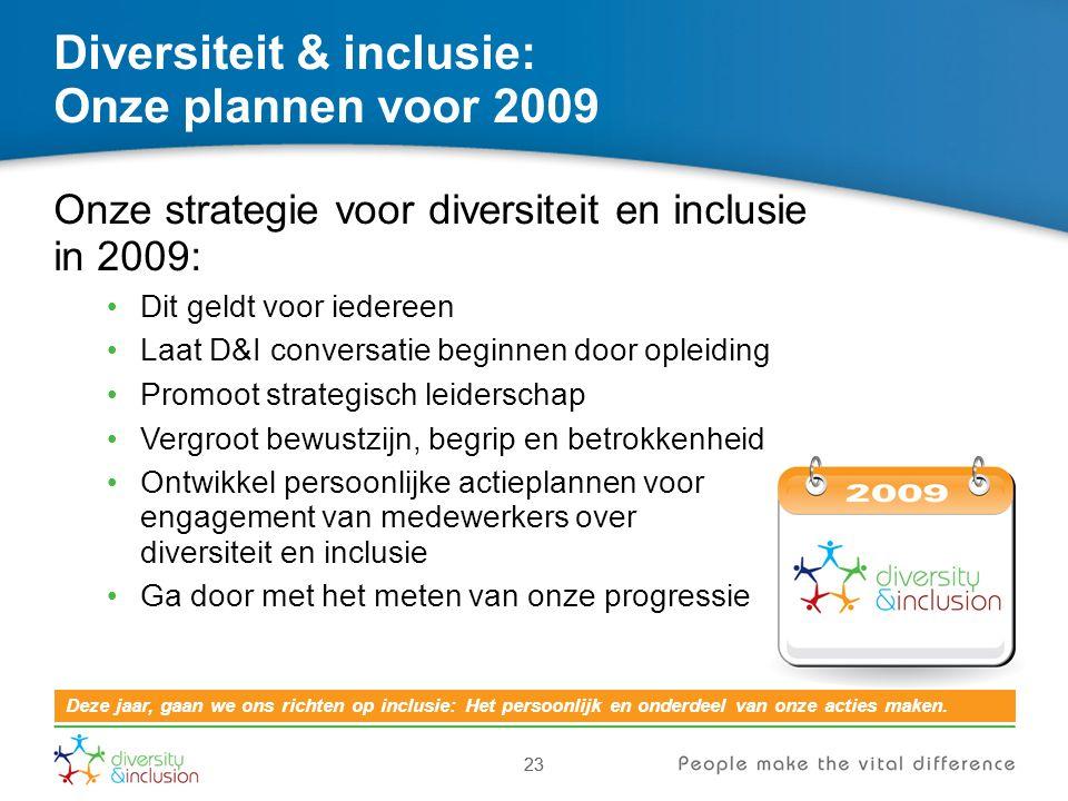 Diversiteit & inclusie: Onze plannen voor 2009