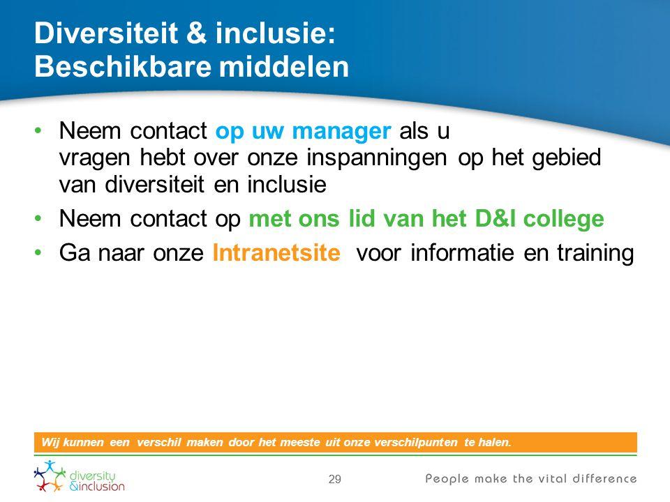 Diversiteit & inclusie: Beschikbare middelen