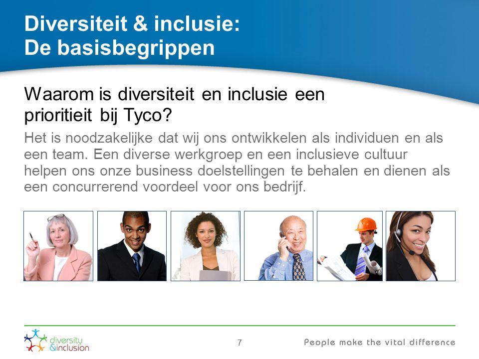 Diversiteit & inclusie: De basisbegrippen