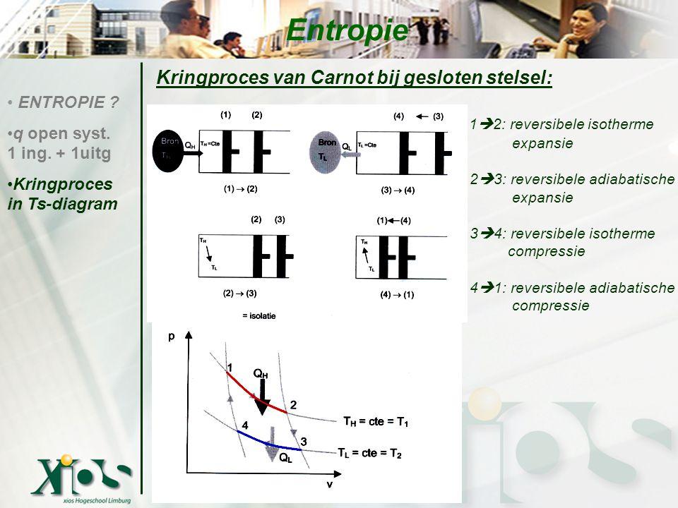 Entropie Kringproces van Carnot bij gesloten stelsel: