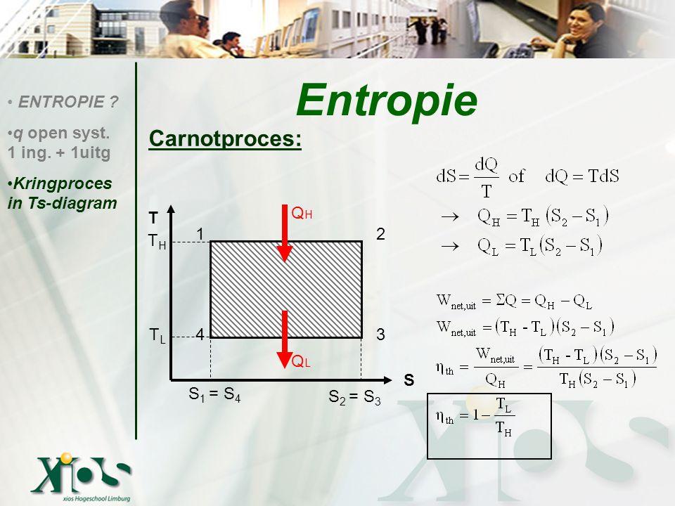 Entropie Carnotproces: ENTROPIE q open syst. 1 ing. + 1uitg