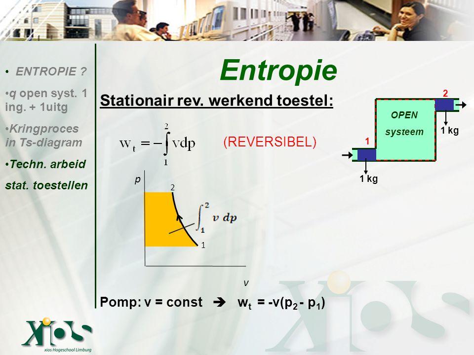 Entropie Stationair rev. werkend toestel: (REVERSIBEL)