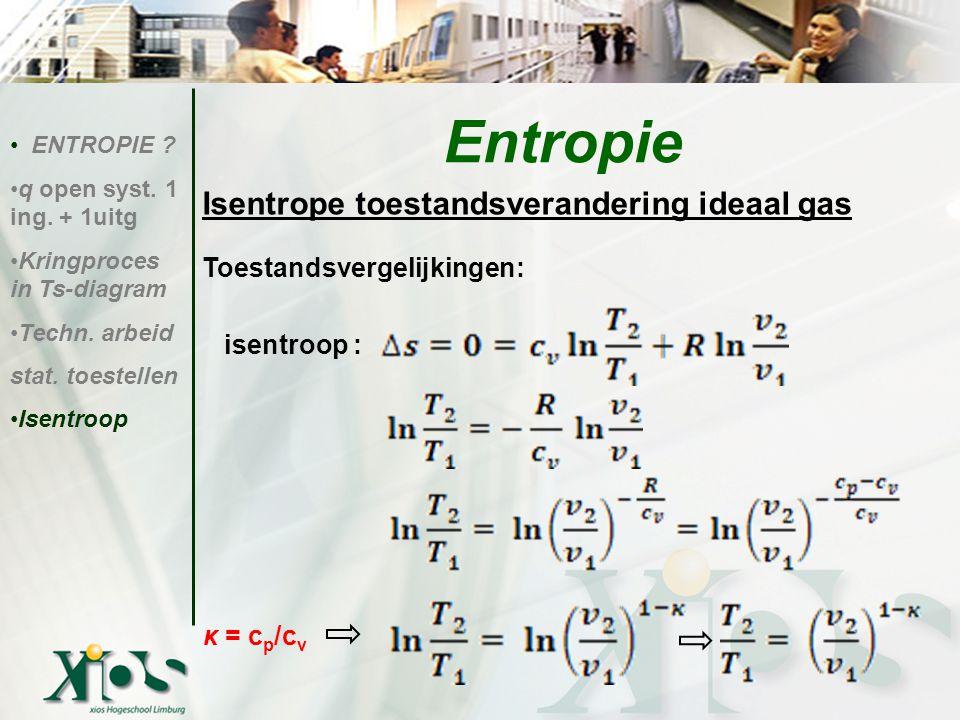 Entropie Isentrope toestandsverandering ideaal gas