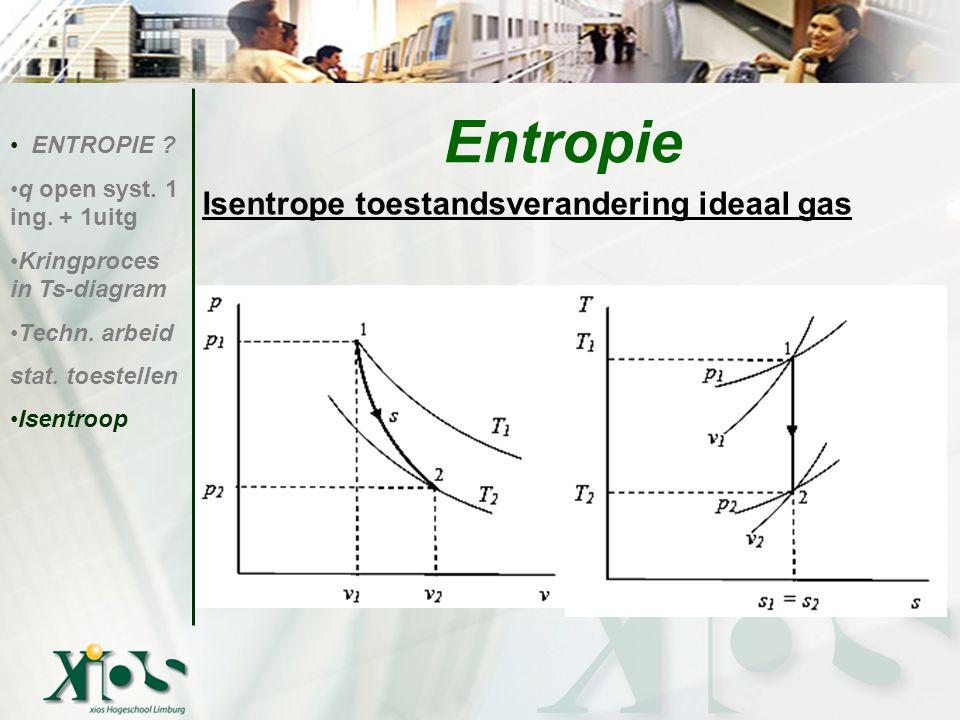Entropie Isentrope toestandsverandering ideaal gas ENTROPIE