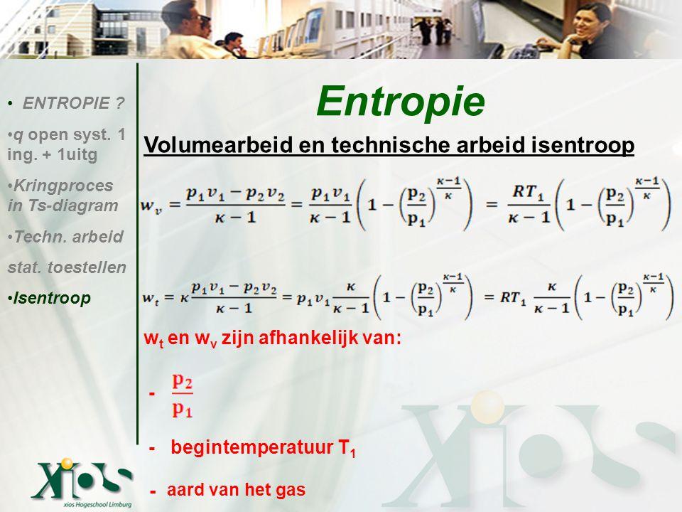 Entropie - aard van het gas