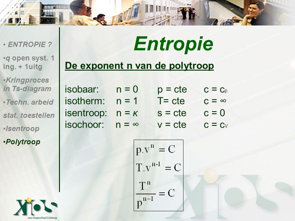 Entropie De exponent n van de polytroop isobaar: n = 0 p = cte c = cp