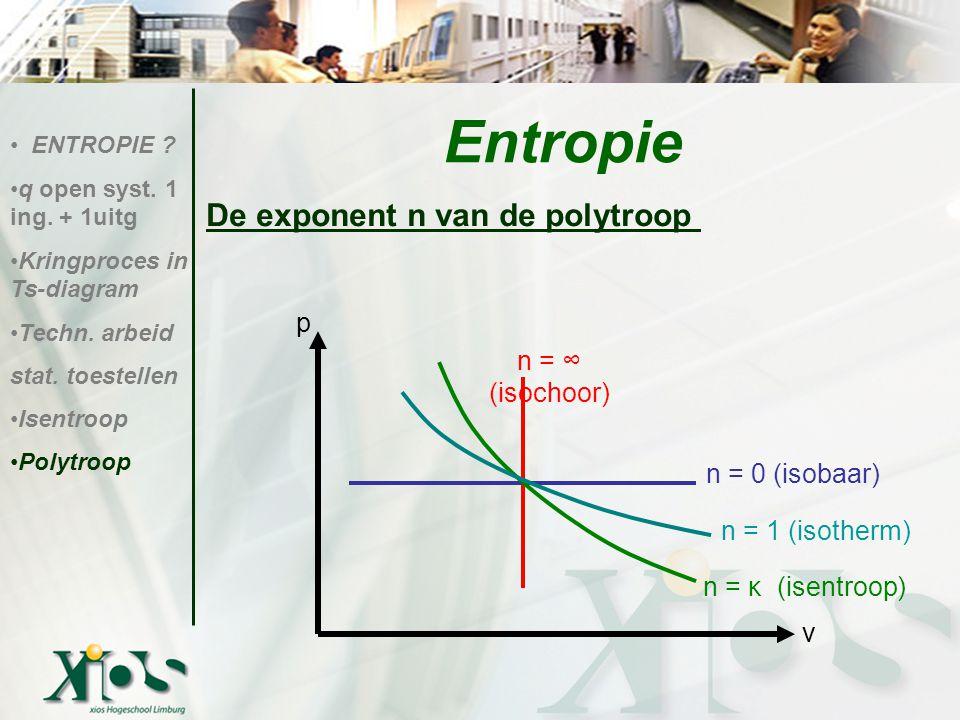 Entropie De exponent n van de polytroop p n = ∞ (isochoor)