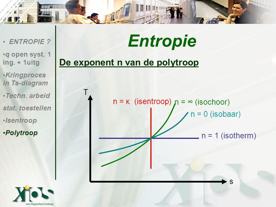 Entropie De exponent n van de polytroop T n = κ (isentroop)