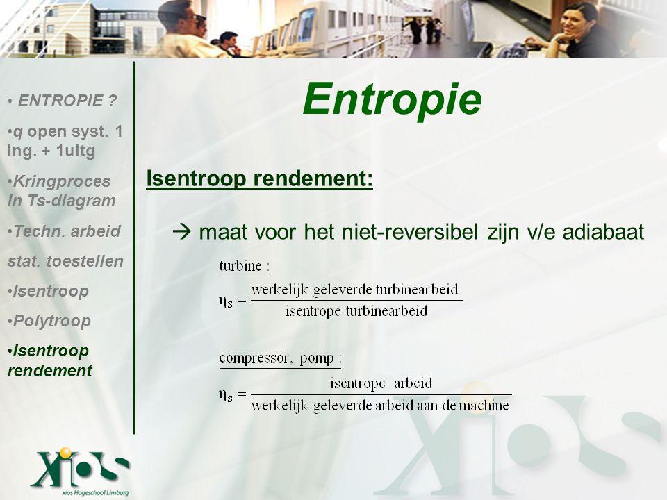 Entropie Isentroop rendement:
