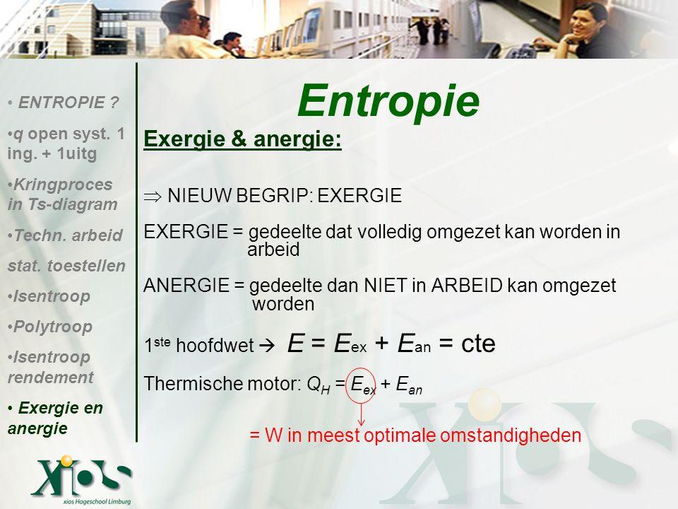 Entropie Exergie & anergie:  NIEUW BEGRIP: EXERGIE