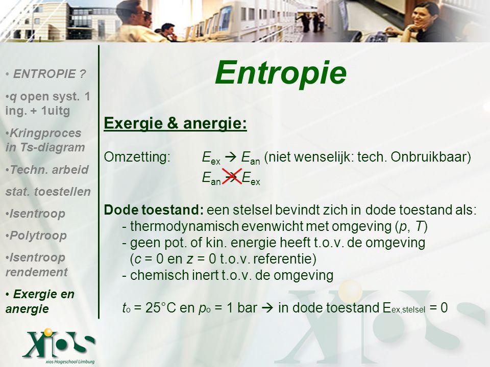 Entropie Exergie & anergie: