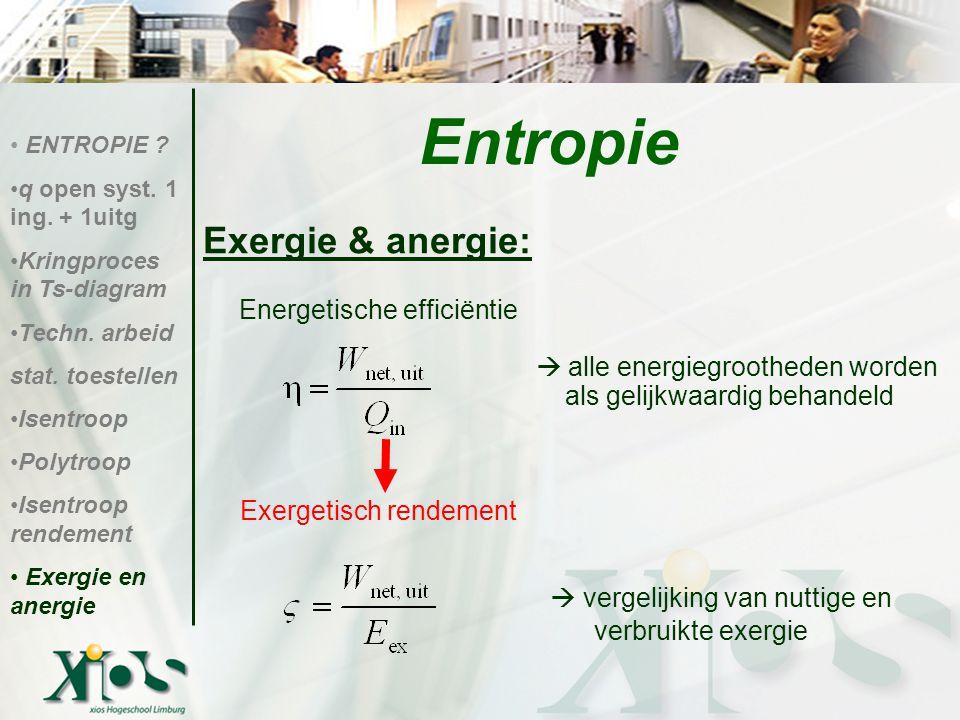 Entropie Exergie & anergie: Energetische efficiëntie