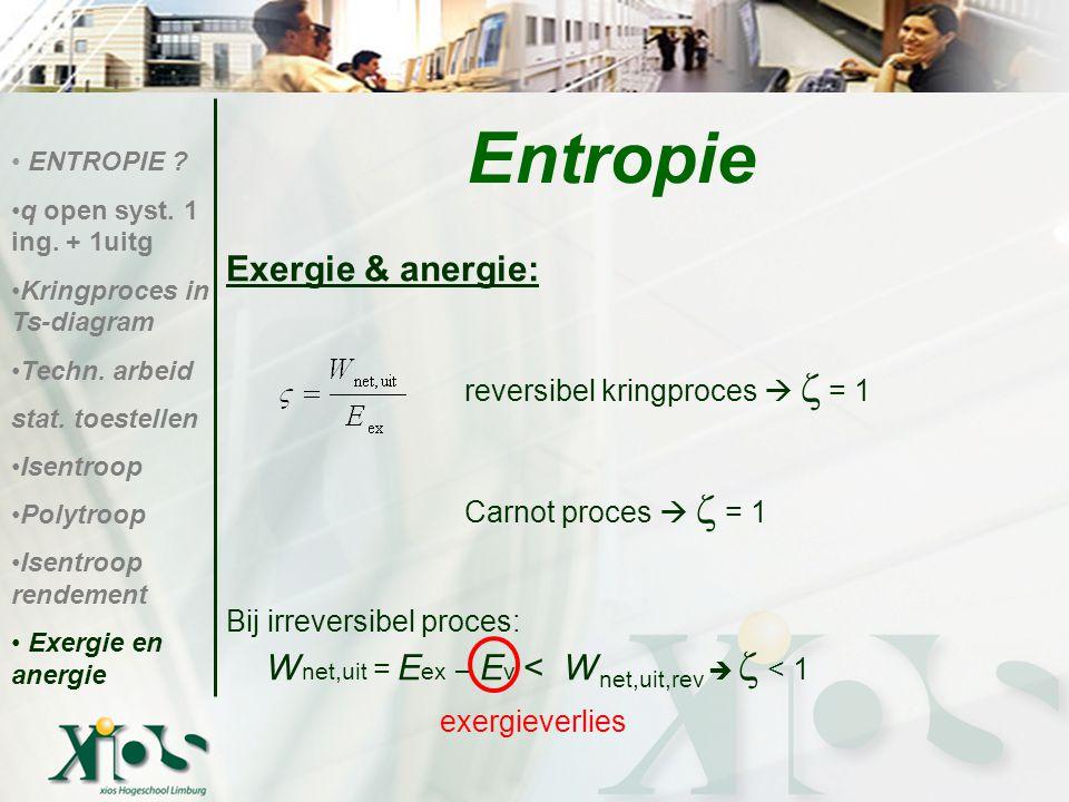 Entropie Exergie & anergie: reversibel kringproces  z = 1