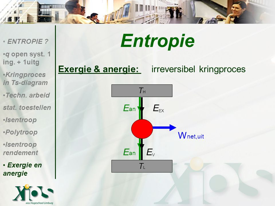 Entropie Exergie & anergie: irreversibel kringproces Ean EEX Ean EV TH